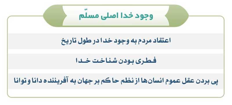 نمودار توحید در قرآن