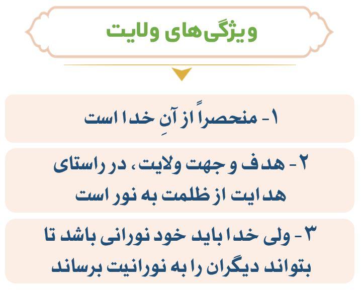 نمودار ویژگیهای ولایت در تعیین امام بعد پیامبر (ص)