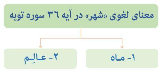 امامان در قرآن