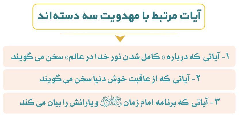 نمودار مهدویت در قرآن