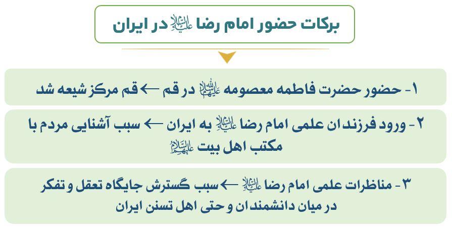 نمودار برکات حضور امام رضا (ع) در ایران