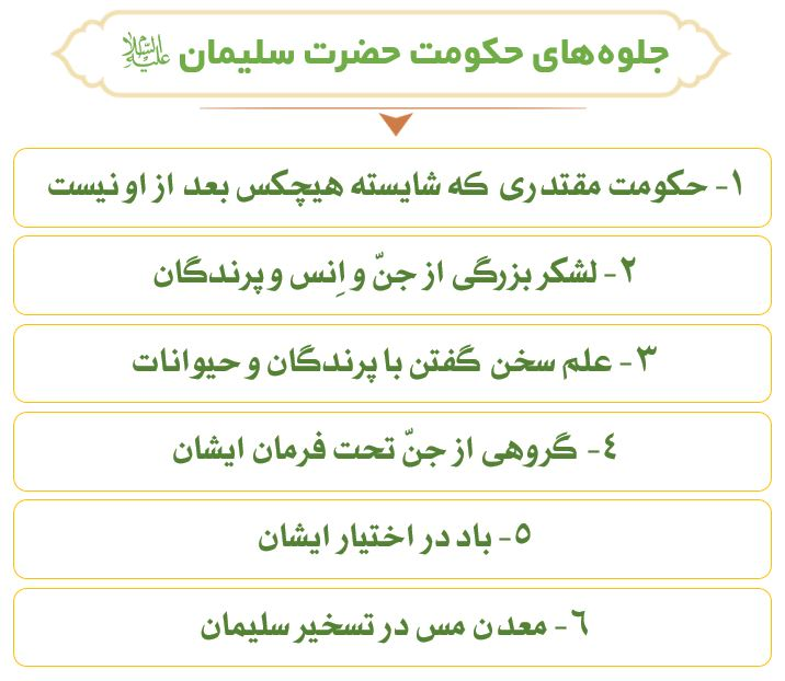 حکومت حضرت سلیمان (ع)