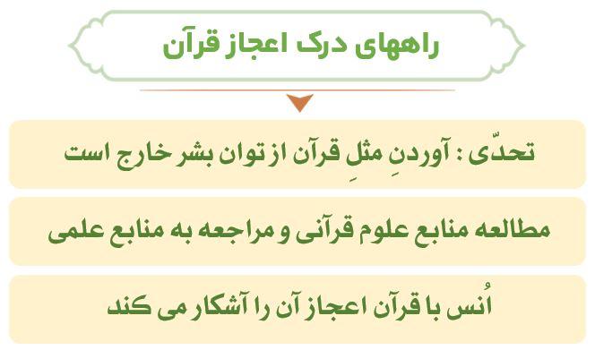 معجزه قرآن کتاب پیامبر اکرم (ص)