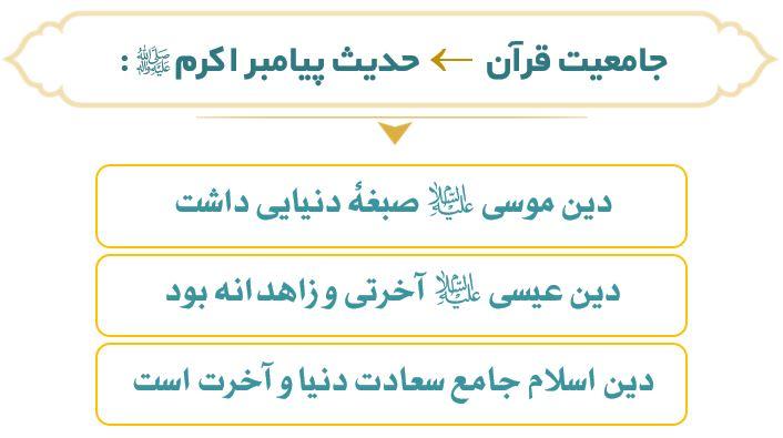 حدیث پیامبر اکرم در مورد دین اسلام