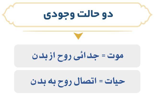 معاد در قرآن چگونه است