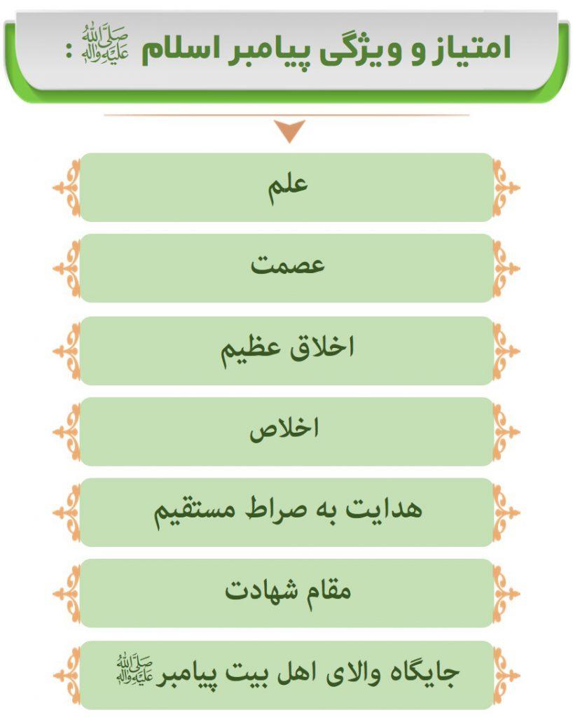 امتیاز و ویژگی پیامبر اسلام (ص)